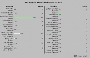 2013 Best Winning Lottery System Poll Results!